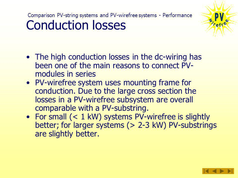 Conduction losses The high conduction losses in the dc-wiring has been one of the main reasons to connect PV- modules in series PV-wirefree system uses mounting frame for conduction.