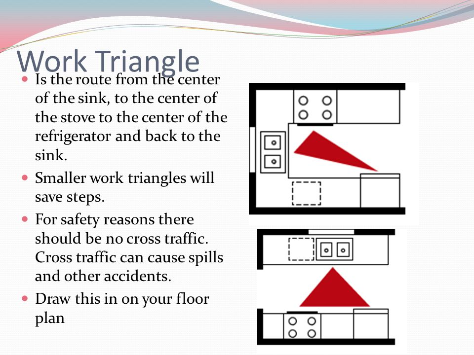 Work Triangle Is the route from the center of the sink, to the center of the stove to the center of the refrigerator and back to the sink. Smaller wor