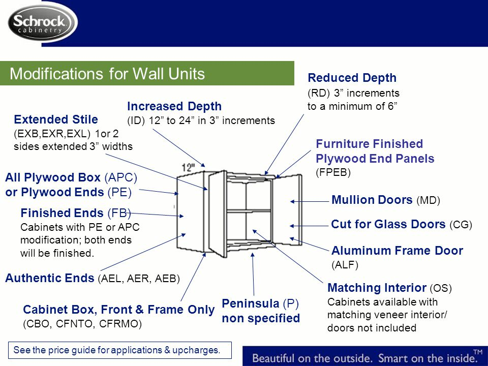 Modifications for Wall Units Increased Depth (ID) 12 to 24 in 3 increments Reduced Depth (RD) 3 increments to a minimum of 6 Cabinet Box, Front & Frame Only (CBO, CFNTO, CFRMO) Matching Interior (OS) Cabinets available with matching veneer interior/ doors not included Extended Stile (EXB,EXR,EXL) 1or 2 sides extended 3 widths See the price guide for applications & upcharges.