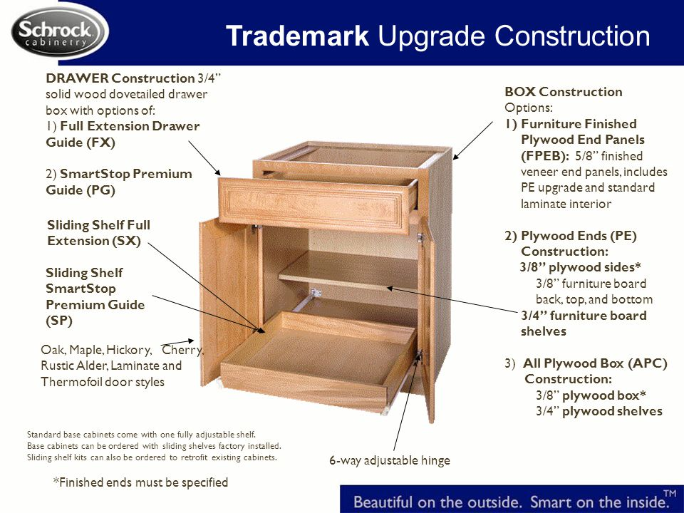 Trademark Upgrade Construction DRAWER Construction 3/4 solid wood dovetailed drawer box with options of: 1) Full Extension Drawer Guide (FX) 2) SmartStop Premium Guide (PG) BOX Construction Options: 1) Furniture Finished Plywood End Panels (FPEB): 5/8 finished veneer end panels, includes PE upgrade and standard laminate interior 2) Plywood Ends (PE) Construction: 3/8 plywood sides* 3/8 furniture board back, top, and bottom 3/4 furniture board shelves 3) All Plywood Box (APC) Construction: 3/8 plywood box* 3/4 plywood shelves Oak, Maple, Hickory, Cherry, Rustic Alder, Laminate and Thermofoil door styles *Finished ends must be specified Standard base cabinets come with one fully adjustable shelf.
