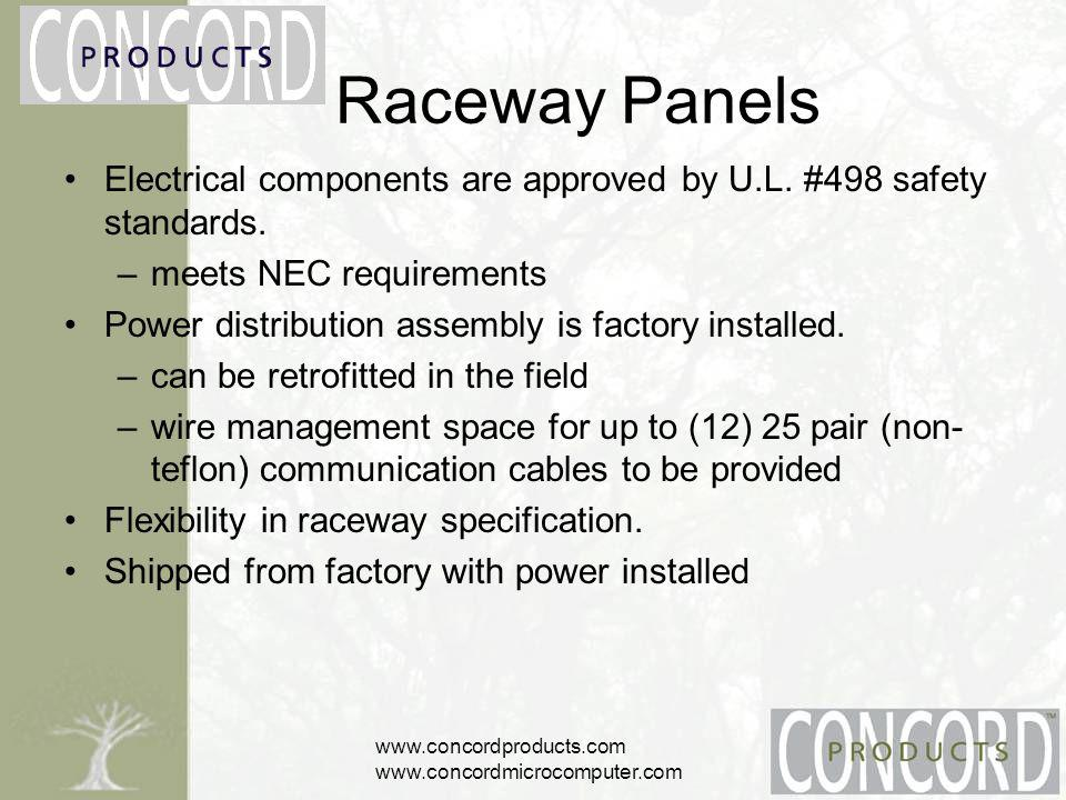 www.concordproducts.com www.concordmicrocomputer.com Raceway Panels Electrical components are approved by U.L. #498 safety standards. –meets NEC requi