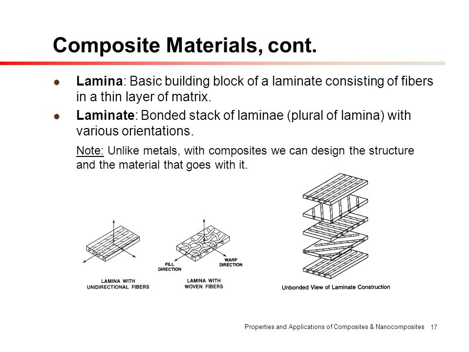 Properties and Applications of Composites & Nanocomposites 17 Composite Materials, cont. Lamina: Basic building block of a laminate consisting of fibe