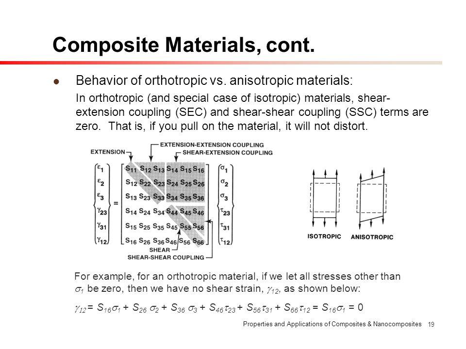 Properties and Applications of Composites & Nanocomposites 19 Composite Materials, cont. Behavior of orthotropic vs. anisotropic materials: In orthotr