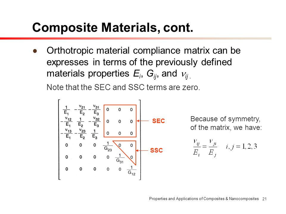 Properties and Applications of Composites & Nanocomposites 21 Composite Materials, cont. Orthotropic material compliance matrix can be expresses in te