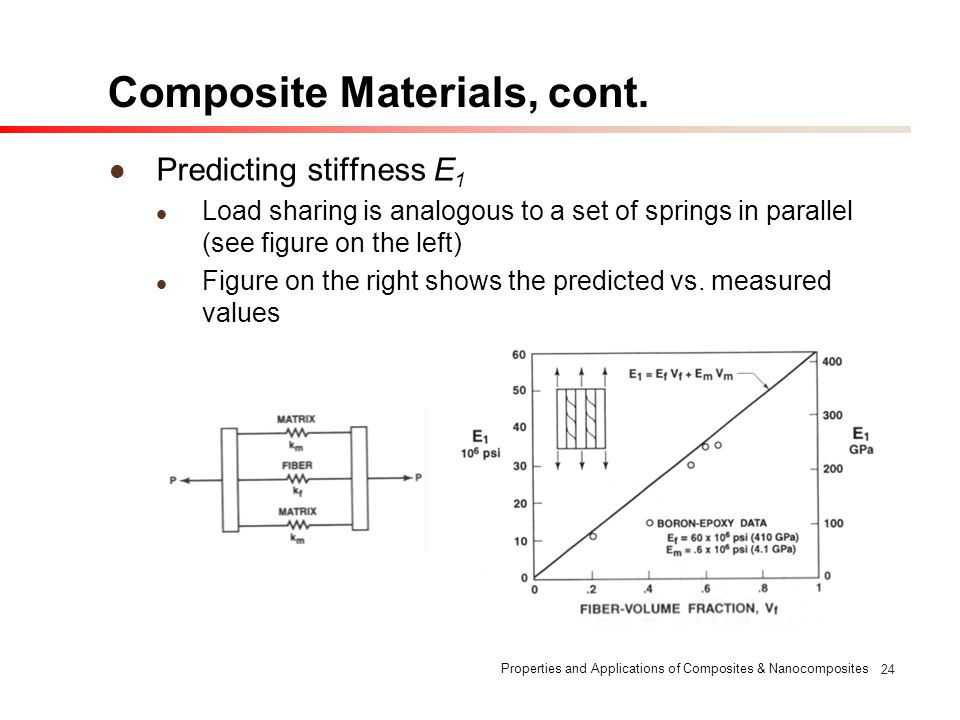 Properties and Applications of Composites & Nanocomposites 24 Composite Materials, cont. Predicting stiffness E 1 Load sharing is analogous to a set o