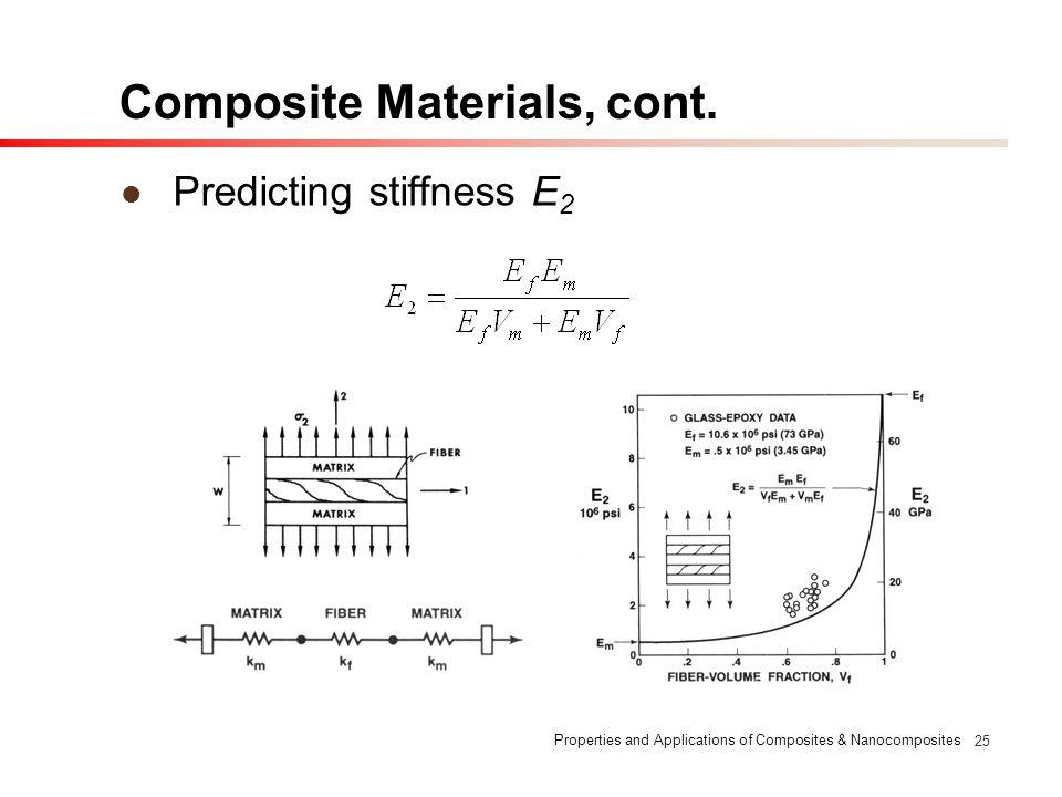 Properties and Applications of Composites & Nanocomposites 25 Composite Materials, cont. Predicting stiffness E 2