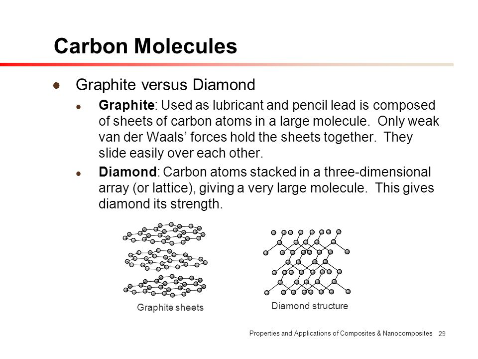 Properties and Applications of Composites & Nanocomposites 29 Carbon Molecules Graphite versus Diamond Graphite: Used as lubricant and pencil lead is