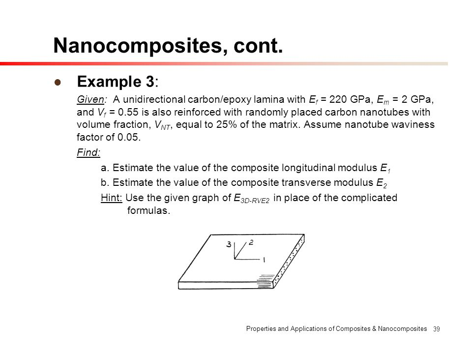Properties and Applications of Composites & Nanocomposites 39 Nanocomposites, cont. Example 3: Given: A unidirectional carbon/epoxy lamina with E f =