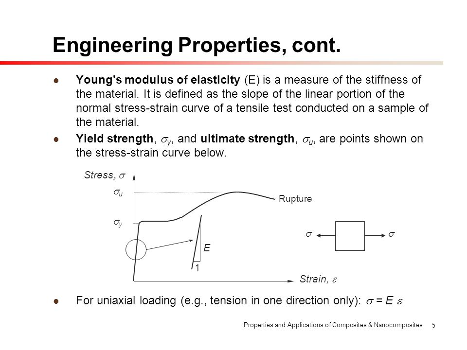 Properties and Applications of Composites & Nanocomposites 5 Engineering Properties, cont. Young's modulus of elasticity (E) is a measure of the stiff