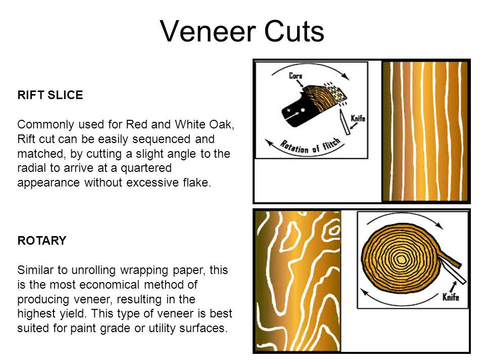 Veneer Cuts RIFT SLICE Commonly used for Red and White Oak, Rift cut can be easily sequenced and matched, by cutting a slight angle to the radial to a