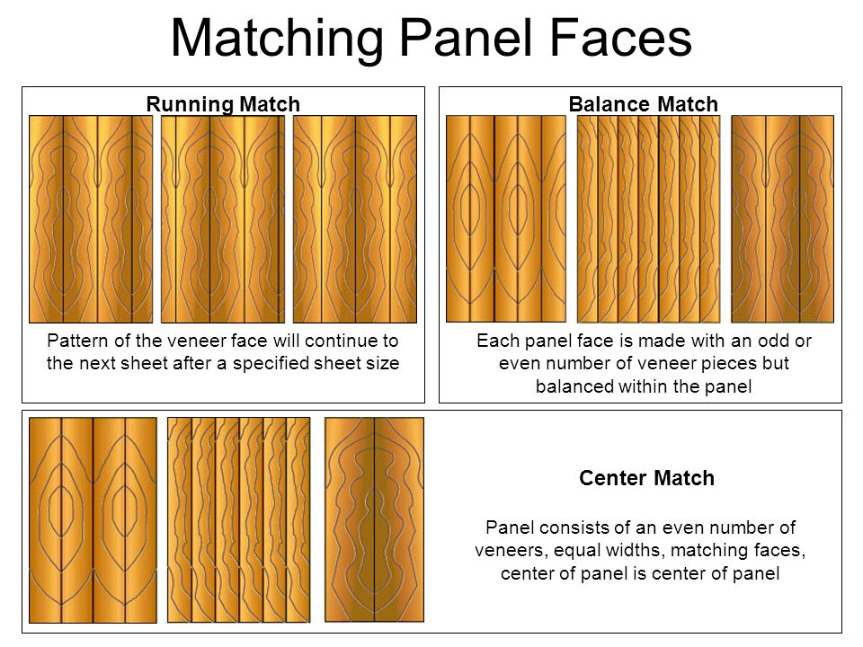 Matching Panel Faces Pattern of the veneer face will continue to the next sheet after a specified sheet size Running MatchBalance Match Each panel fac