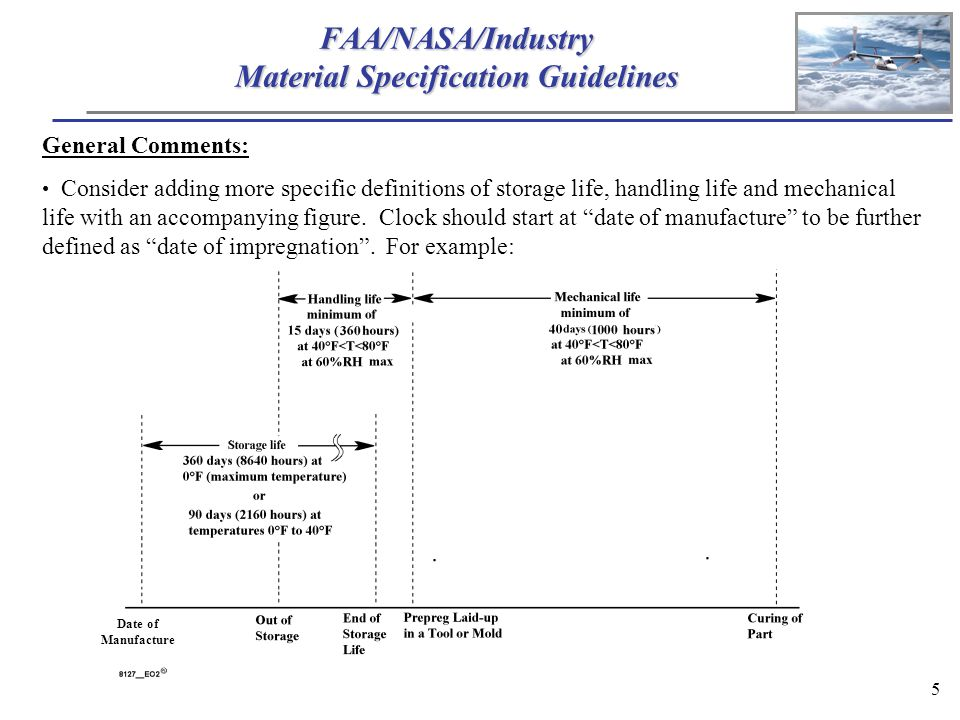 5 FAA/NASA/Industry Material Specification Guidelines General Comments: Consider adding more specific definitions of storage life, handling life and mechanical life with an accompanying figure.