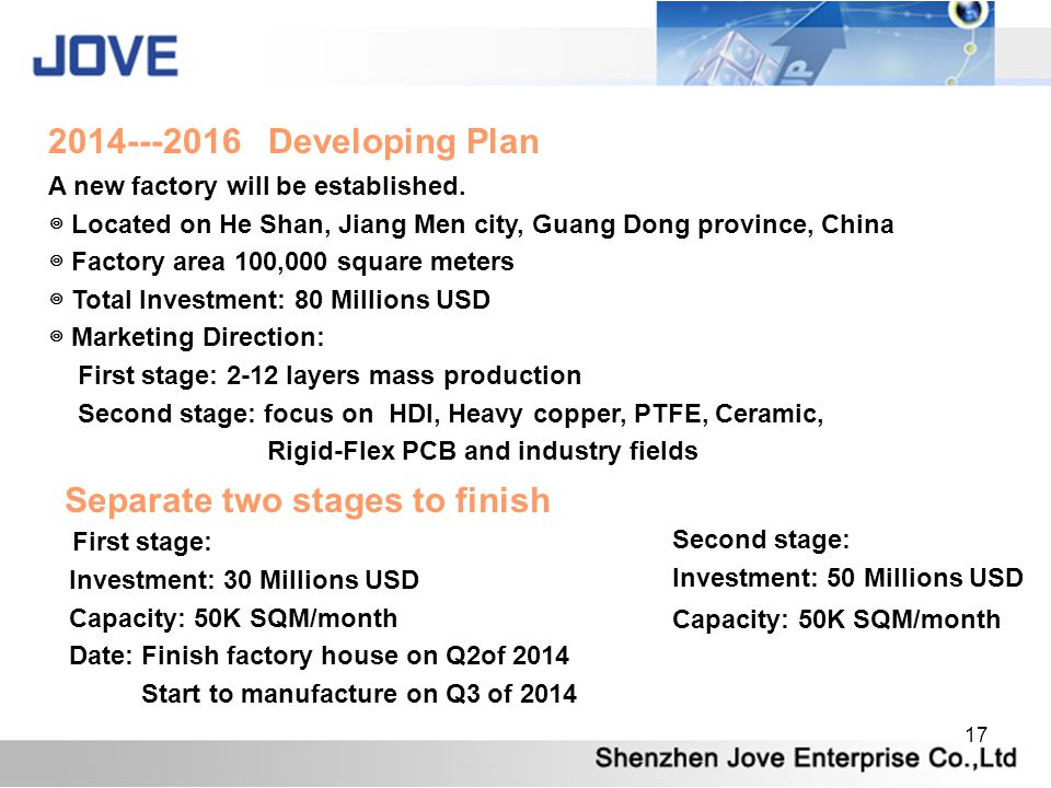 17 A new factory will be established.