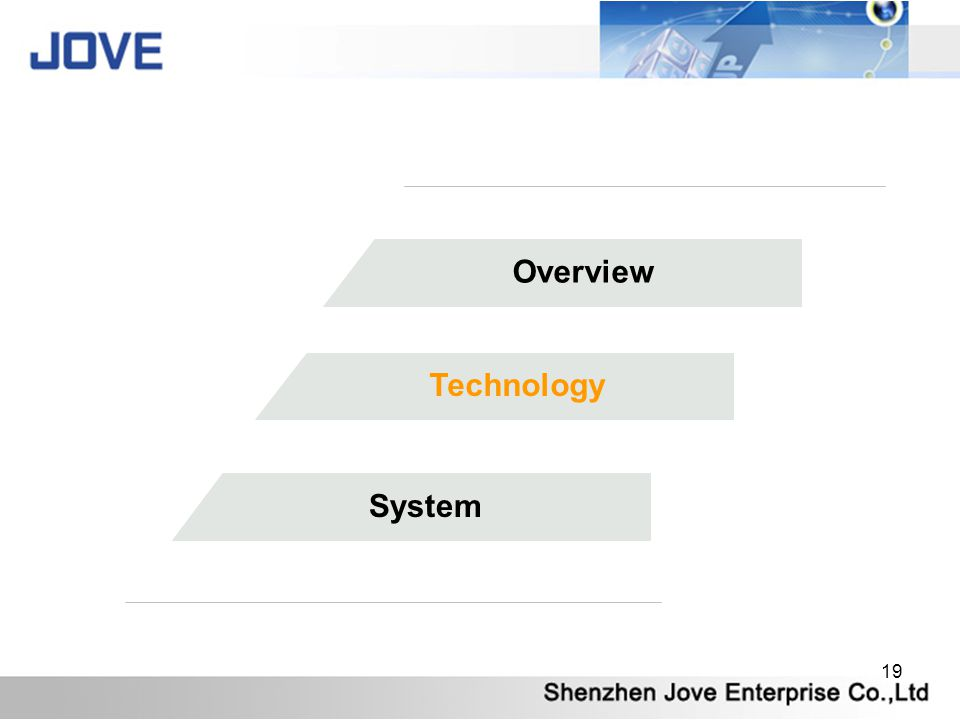 19 Technology System Overview
