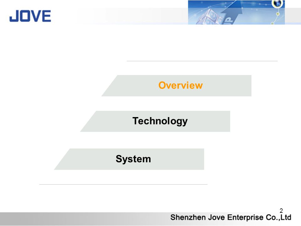 2 System Overview Technology