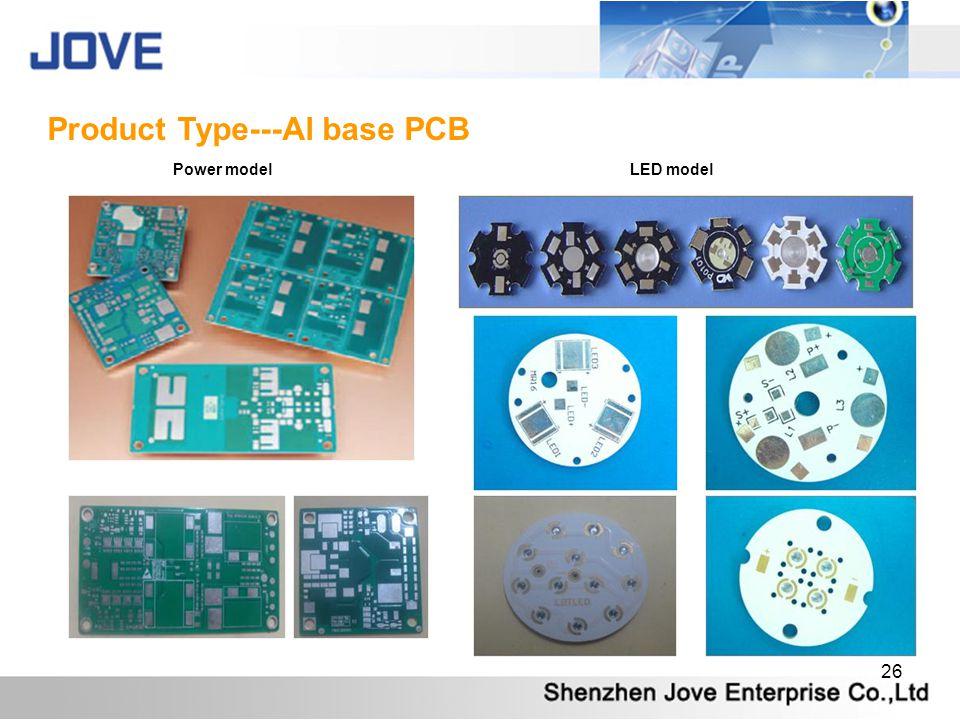 26 Power modelLED model Product Type---Al base PCB