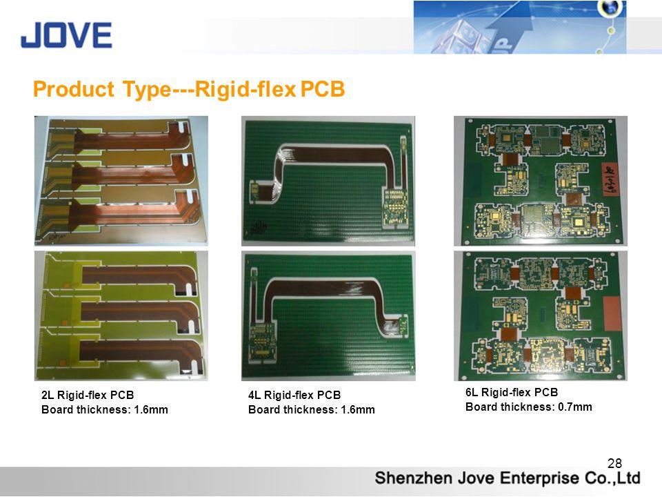 28 Product Type---Rigid-flex PCB 2L Rigid-flex PCB Board thickness: 1.6mm 4L Rigid-flex PCB Board thickness: 1.6mm 6L Rigid-flex PCB Board thickness: 0.7mm