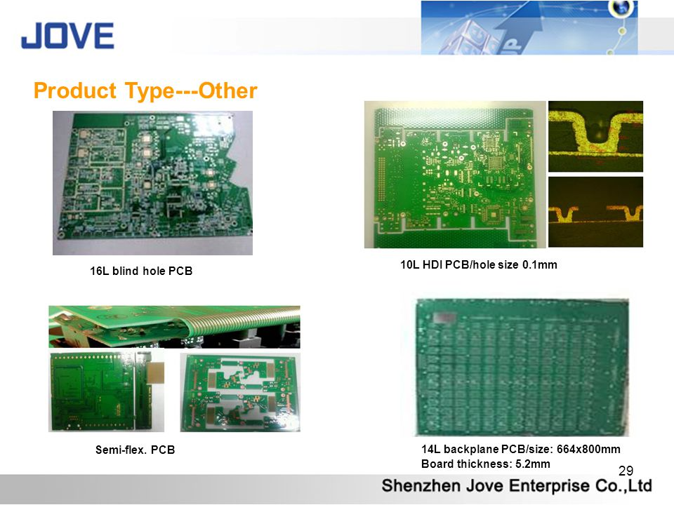 Product Type---Other 16L blind hole PCB 10L HDI PCB/hole size 0.1mm Semi-flex.