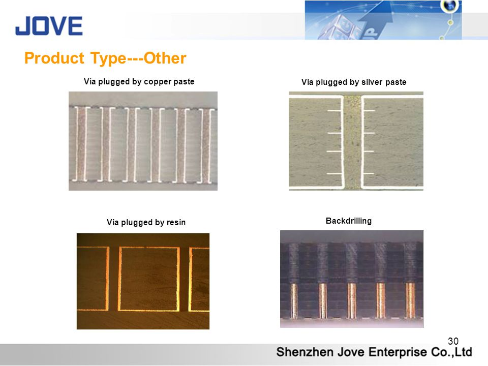 30 Backdrilling Product Type---Other Via plugged by copper paste Via plugged by silver paste Via plugged by resin