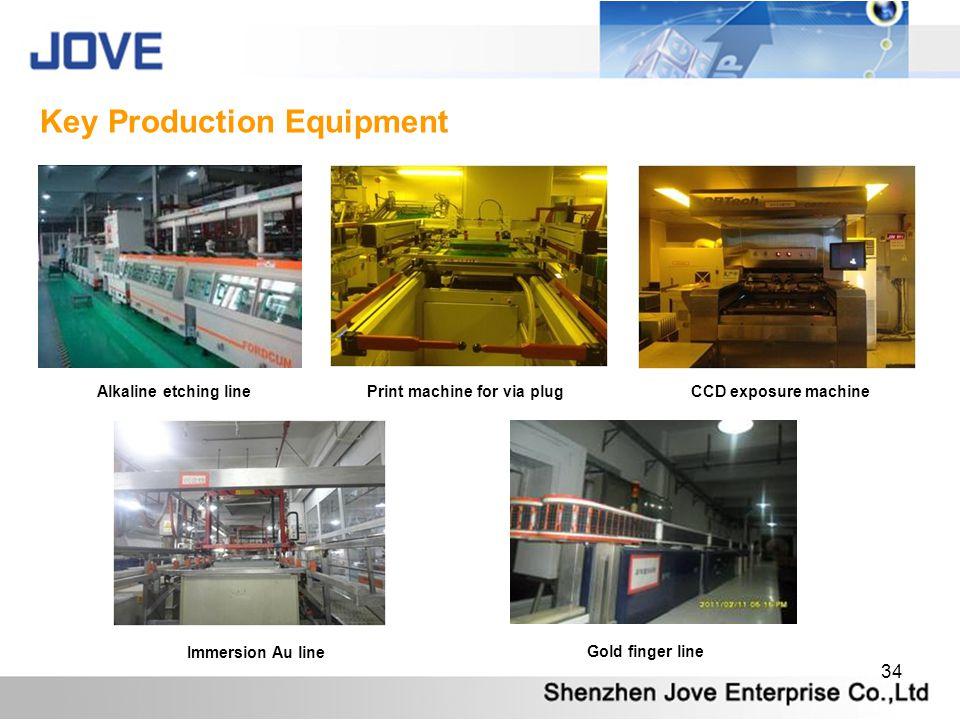 34 Gold finger line Alkaline etching line CCD exposure machinePrint machine for via plug Immersion Au line Key Production Equipment