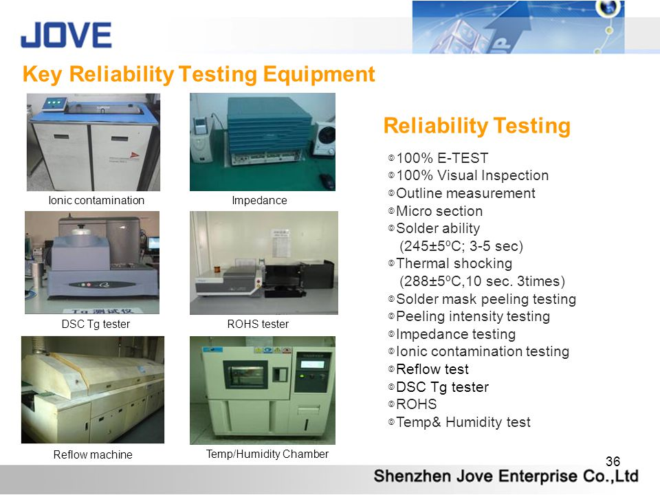 36 Reflow machine Key Reliability Testing Equipment Ionic contaminationImpedance DSC Tg testerROHS tester Temp/Humidity Chamber Reliability Testing 100% E-TEST 100% Visual Inspection Outline measurement Micro section Solder ability (245±5ºC; 3-5 sec) Thermal shocking (288±5ºC,10 sec.