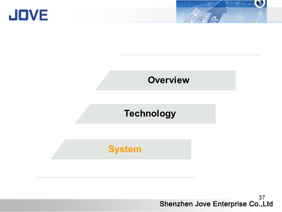 37 Technology System Overview