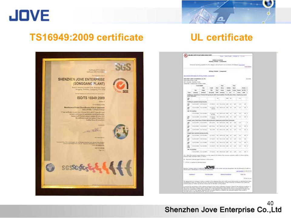 40 TS16949:2009 certificate UL certificate
