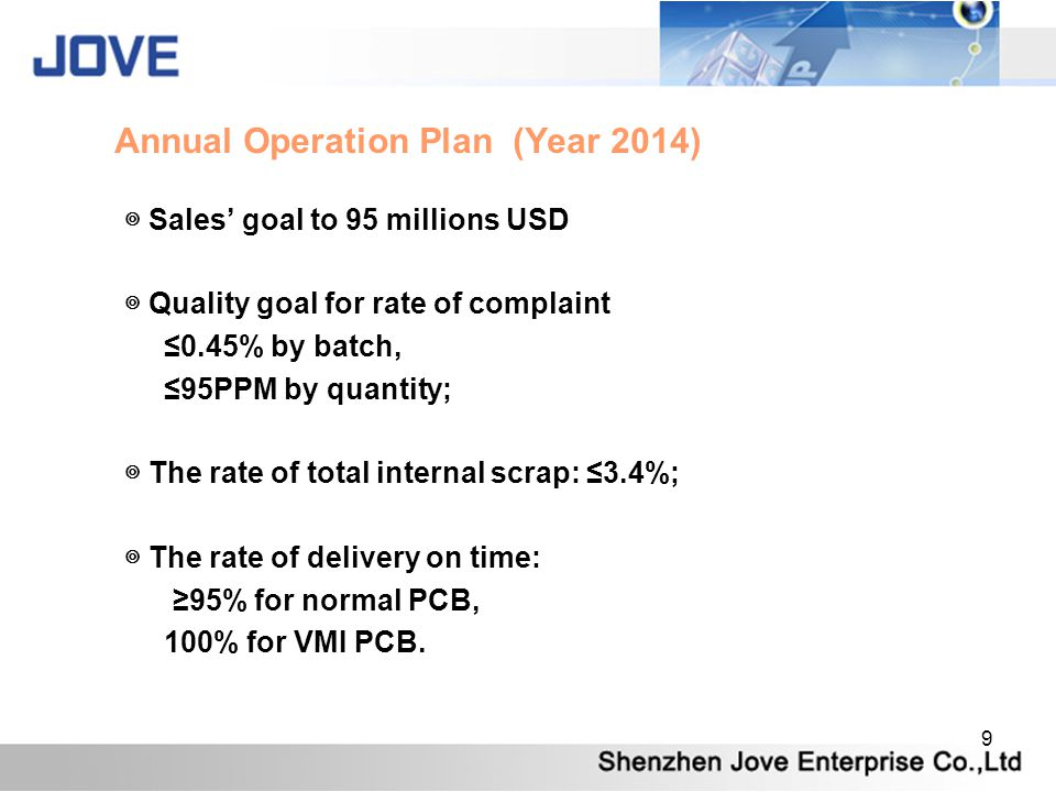 9 Annual Operation Plan (Year 2014) Sales goal to 95 millions USD Quality goal for rate of complaint 0.45% by batch, 95PPM by quantity; The rate of total internal scrap: 3.4%; The rate of delivery on time: 95% for normal PCB, 100% for VMI PCB.