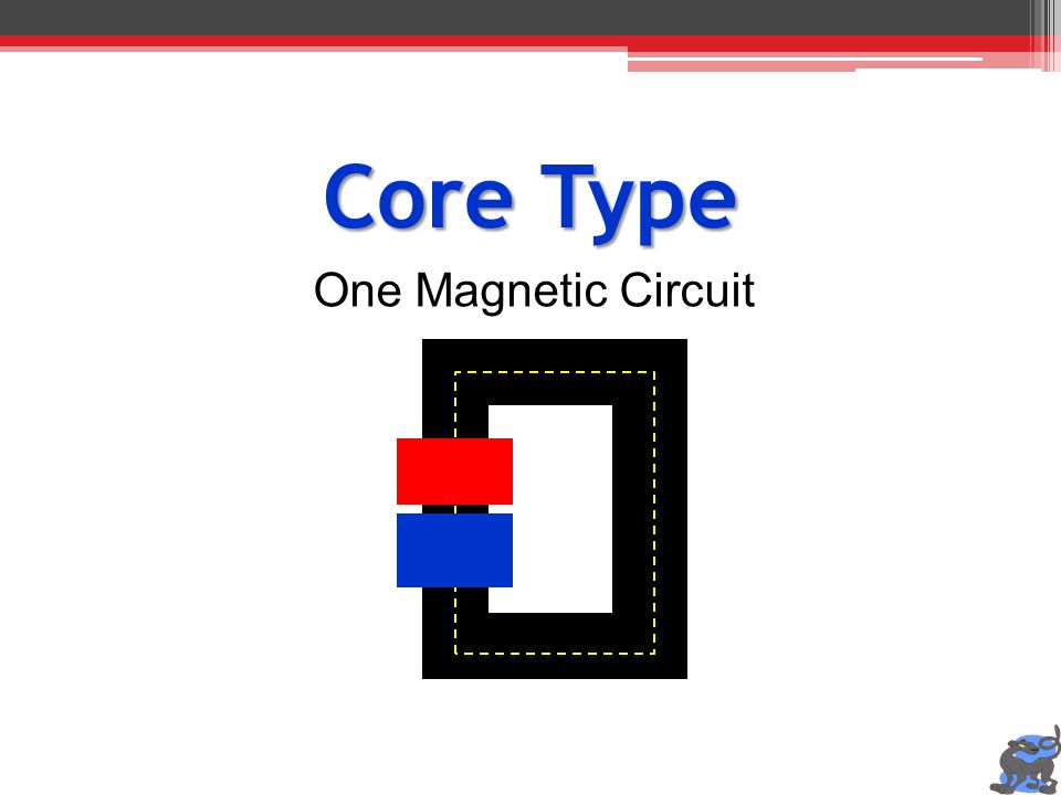 Core Type One Magnetic Circuit