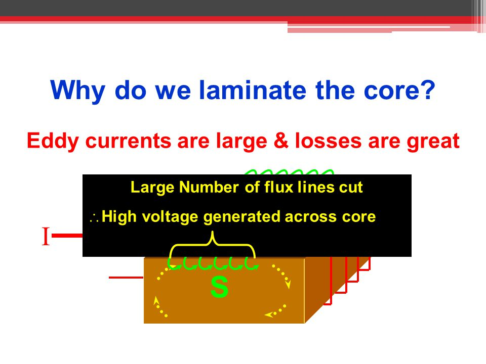 Why do we laminate the core? I S Large Number of flux lines cut High voltage generated across core Eddy currents are large & losses are great