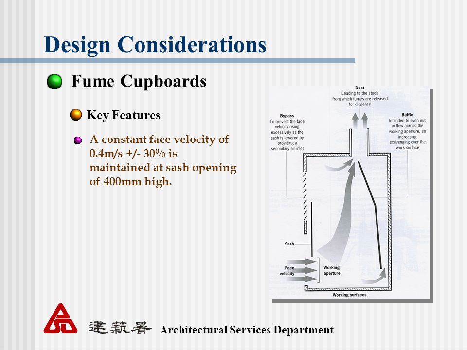 Architectural Services Department Design Considerations Fume Cupboards Key Features A constant face velocity of 0.4m/s +/- 30% is maintained at sash o