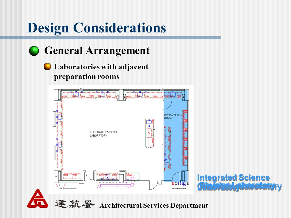 Architectural Services Department Design Considerations General Arrangement Laboratories with adjacent preparation rooms Biology Laboratory Chemistry