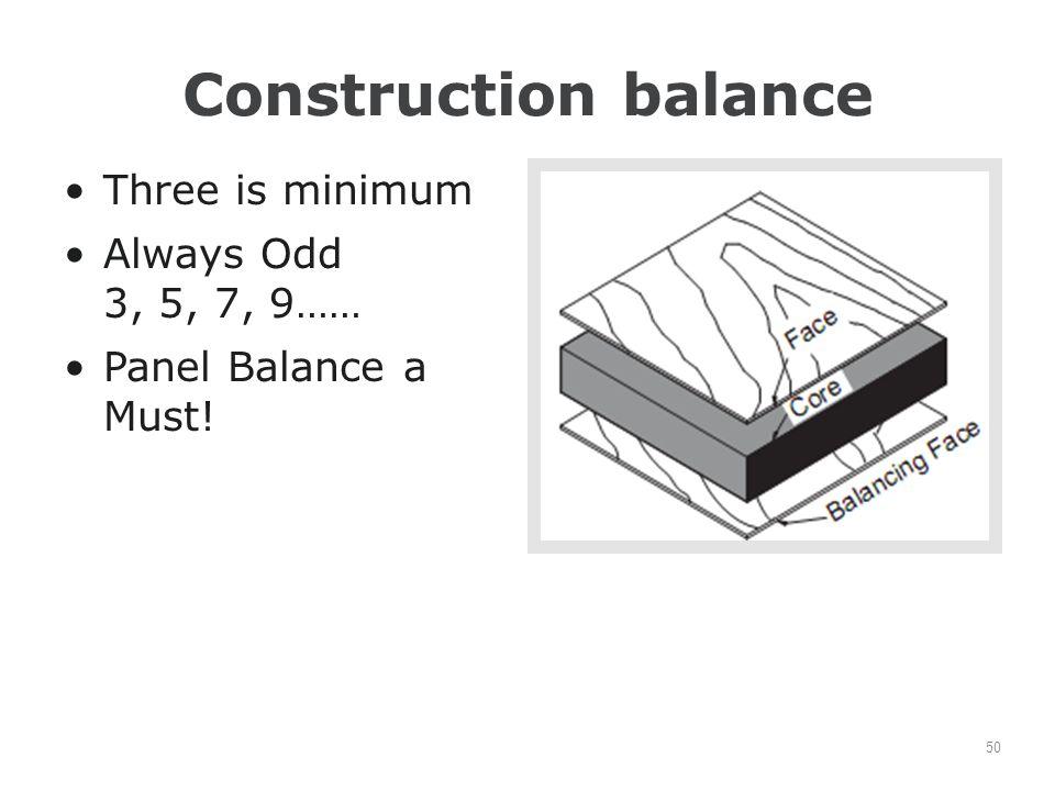 50 Construction balance Three is minimum Always Odd 3, 5, 7, 9…… Panel Balance a Must!