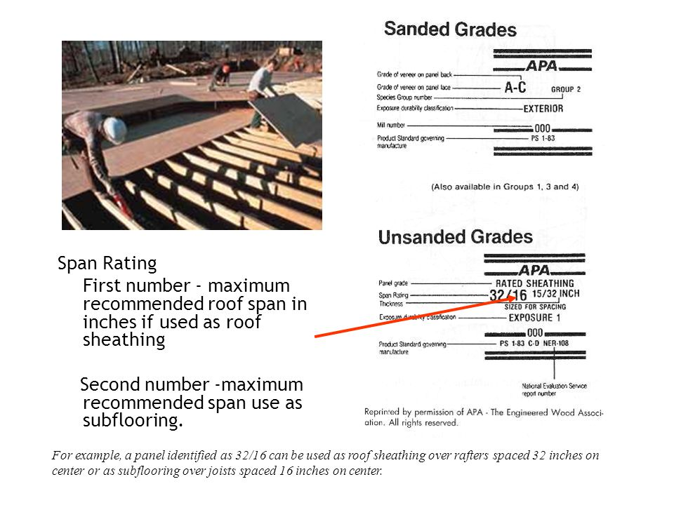 Span Rating First number - maximum recommended roof span in inches if used as roof sheathing Second number -maximum recommended span use as subfloorin