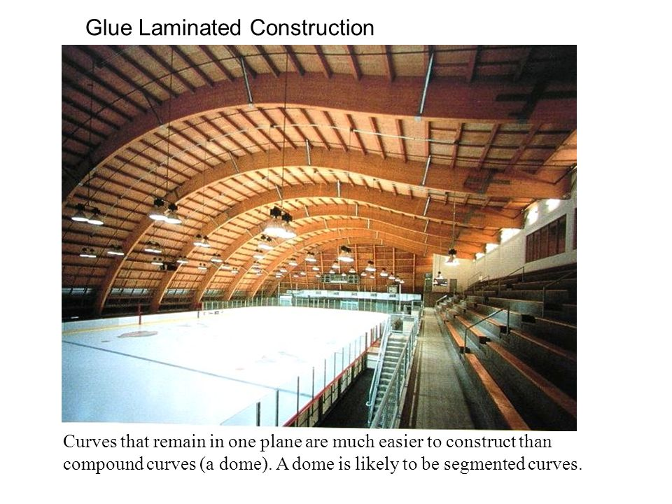 Curves that remain in one plane are much easier to construct than compound curves (a dome). A dome is likely to be segmented curves. Glue Laminated Co