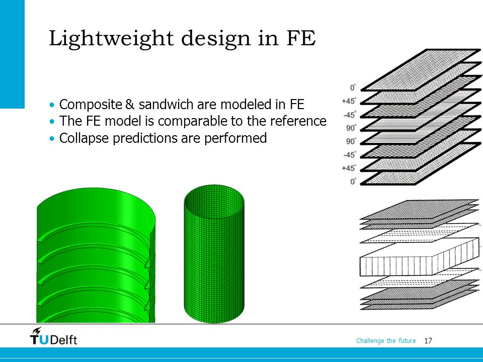17 Challenge the future Lightweight design in FE Composite & sandwich are modeled in FE The FE model is comparable to the reference Collapse predictions are performed