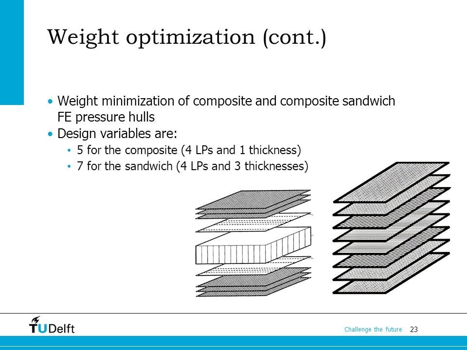 23 Challenge the future Weight optimization (cont.) Weight minimization of composite and composite sandwich FE pressure hulls Design variables are: 5 for the composite (4 LPs and 1 thickness) 7 for the sandwich (4 LPs and 3 thicknesses)