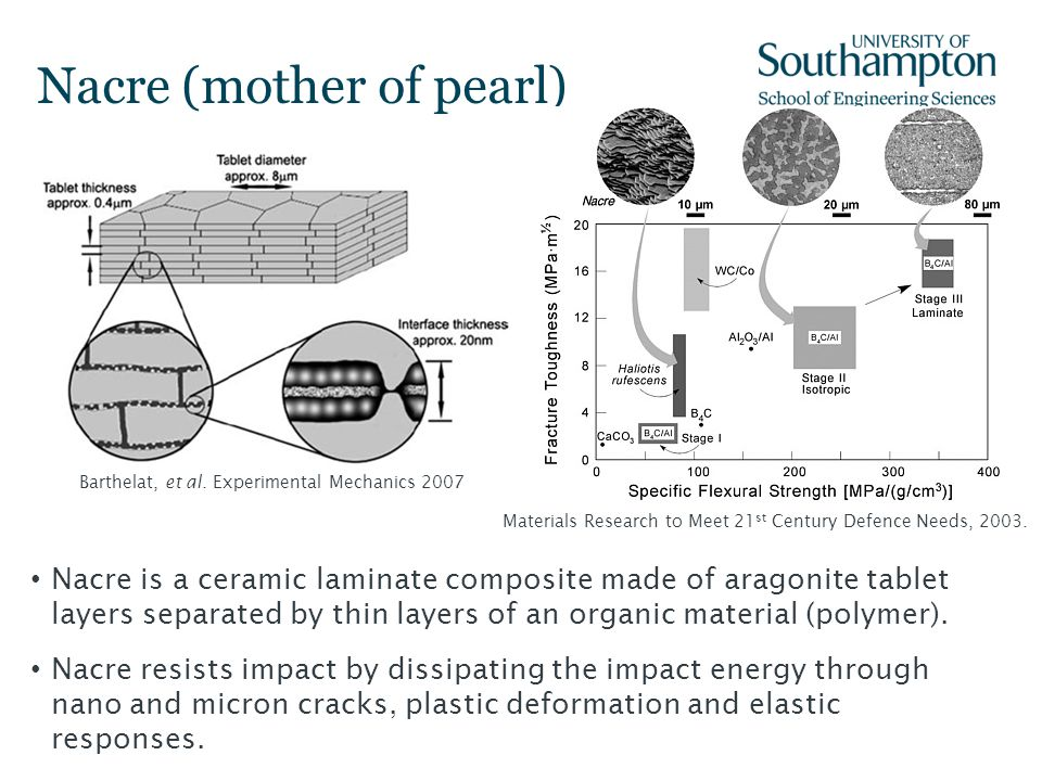 Nacre (mother of pearl) Nacre is a ceramic laminate composite made of aragonite tablet layers separated by thin layers of an organic material (polymer