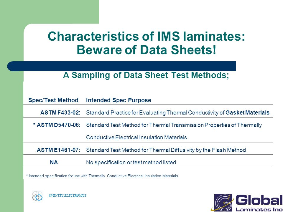 ©VENTEC ELECTRONICS Characteristics of IMS laminates: Beware of Data Sheets! A Sampling of Data Sheet Test Methods; Spec/Test MethodIntended Spec Purp