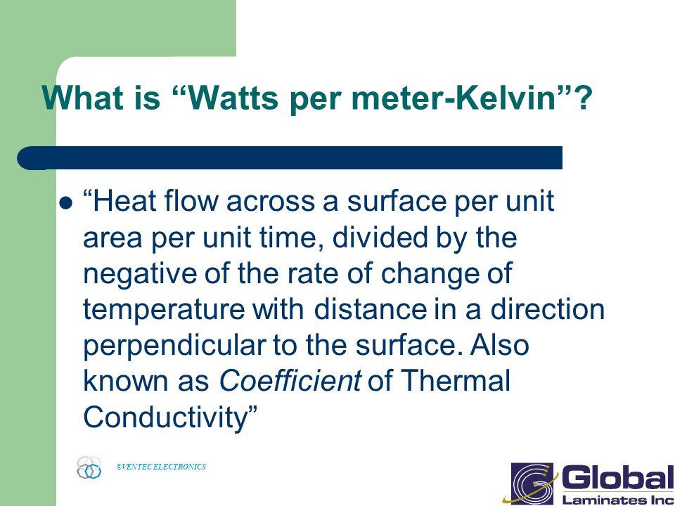 ©VENTEC ELECTRONICS What is Watts per meter-Kelvin.