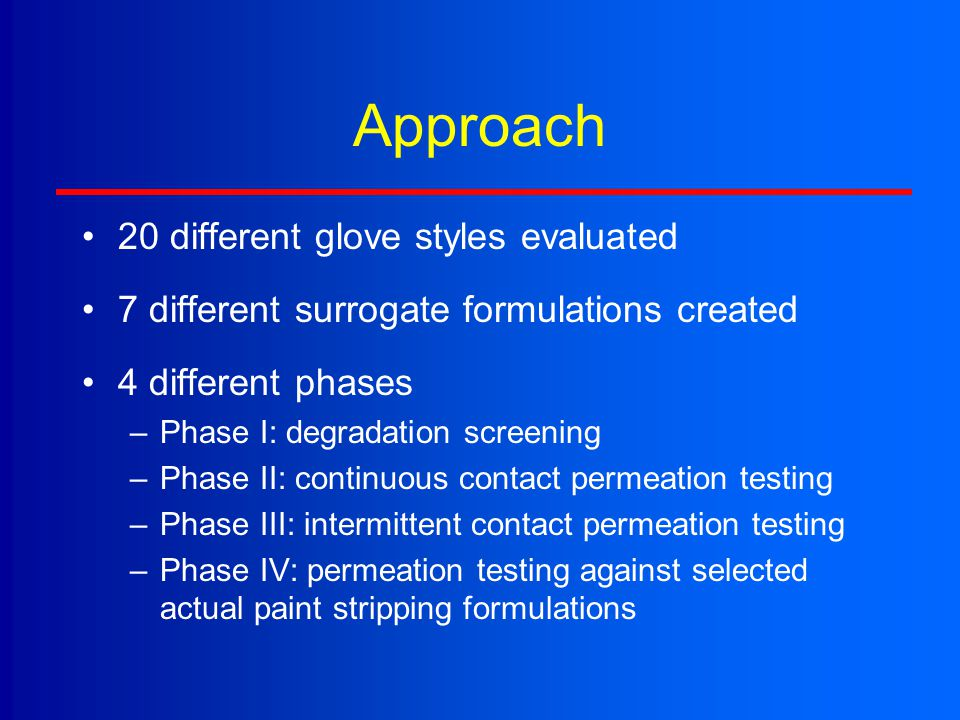 Approach 20 different glove styles evaluated 7 different surrogate formulations created 4 different phases –Phase I: degradation screening –Phase II: