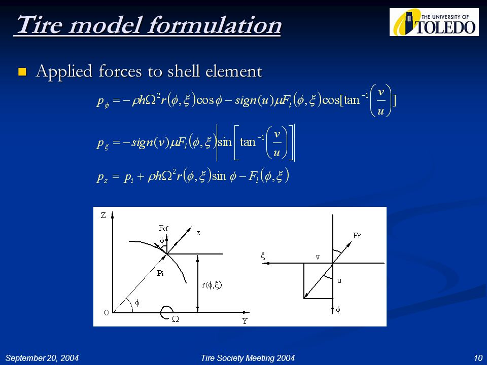 September 20, 200410Tire Society Meeting 2004 Tire model formulation Applied forces to shell element Applied forces to shell element