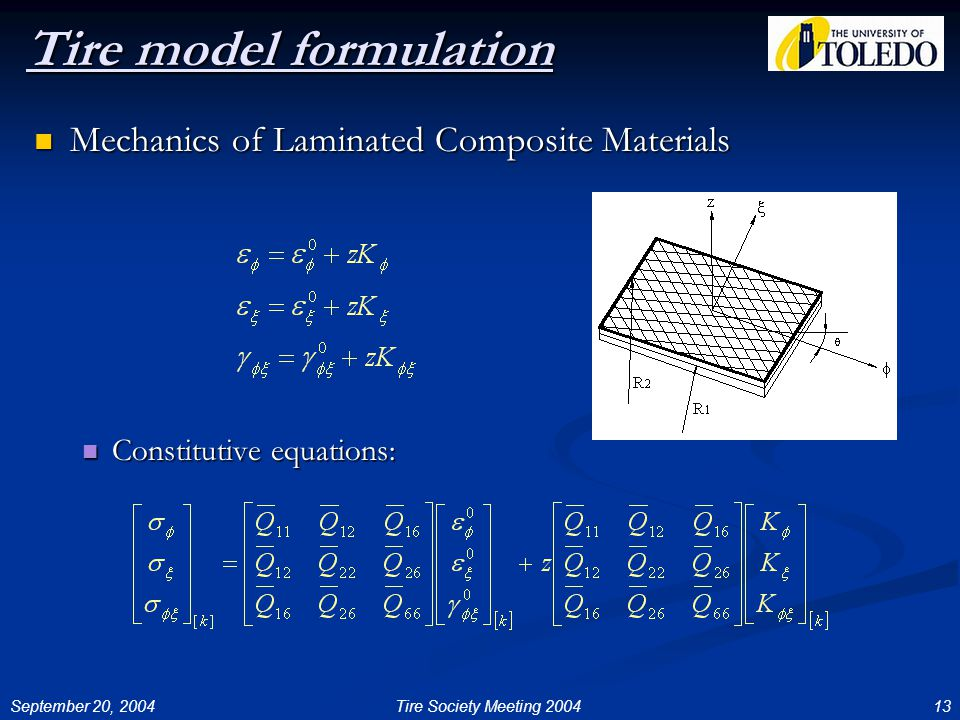 September 20, 200413Tire Society Meeting 2004 Tire model formulation Mechanics of Laminated Composite Materials Mechanics of Laminated Composite Materials Constitutive equations: Constitutive equations: