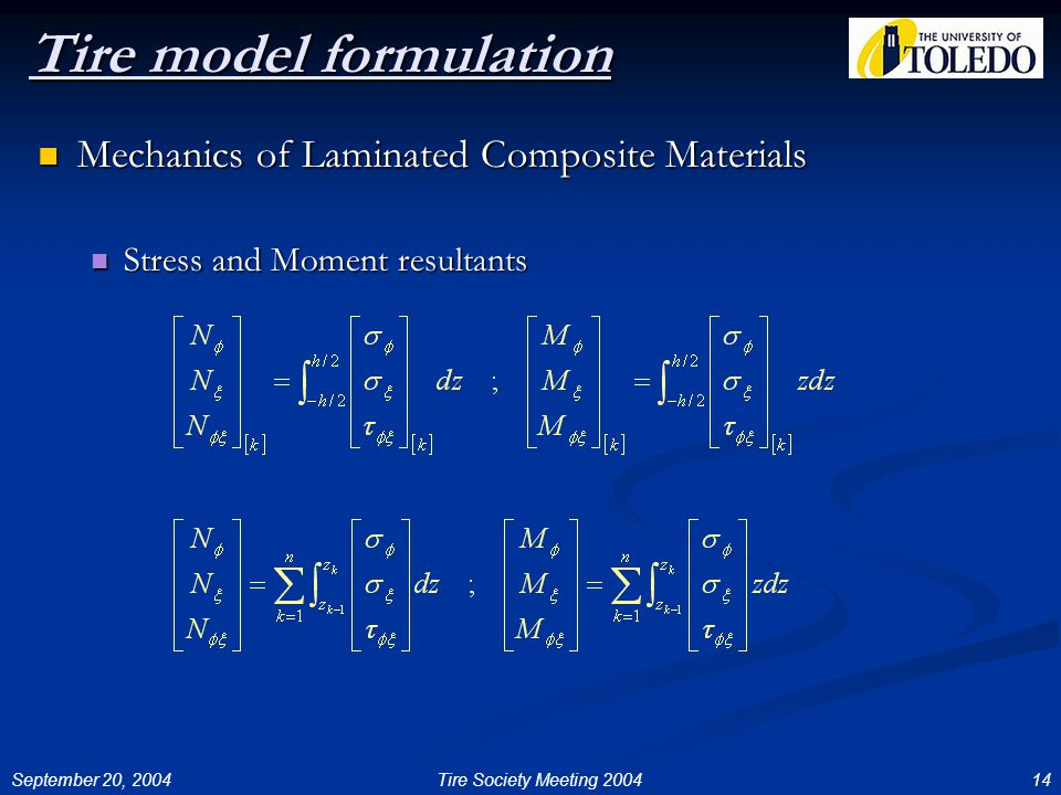 September 20, 200414Tire Society Meeting 2004 Tire model formulation Mechanics of Laminated Composite Materials Mechanics of Laminated Composite Materials Stress and Moment resultants Stress and Moment resultants