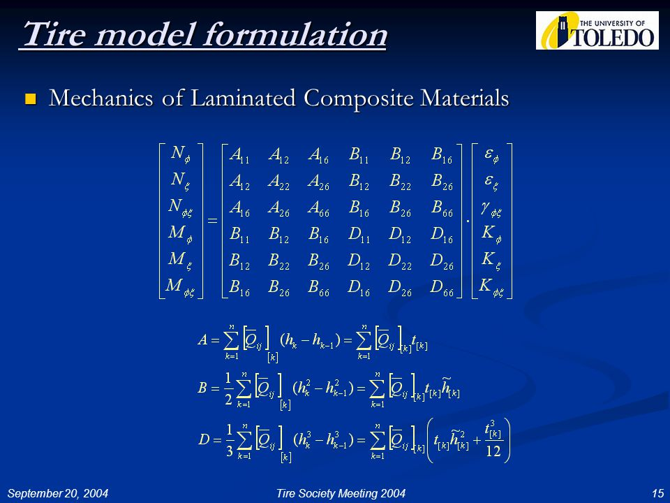 September 20, 200415Tire Society Meeting 2004 Tire model formulation Mechanics of Laminated Composite Materials Mechanics of Laminated Composite Materials