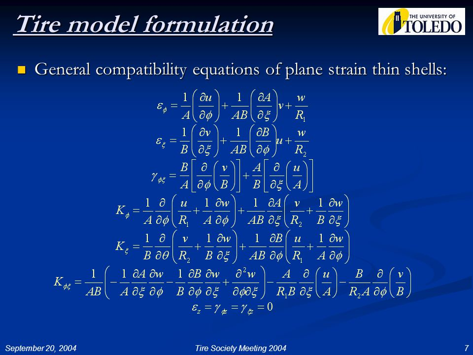 September 20, 20047Tire Society Meeting 2004 Tire model formulation General compatibility equations of plane strain thin shells: General compatibility equations of plane strain thin shells: