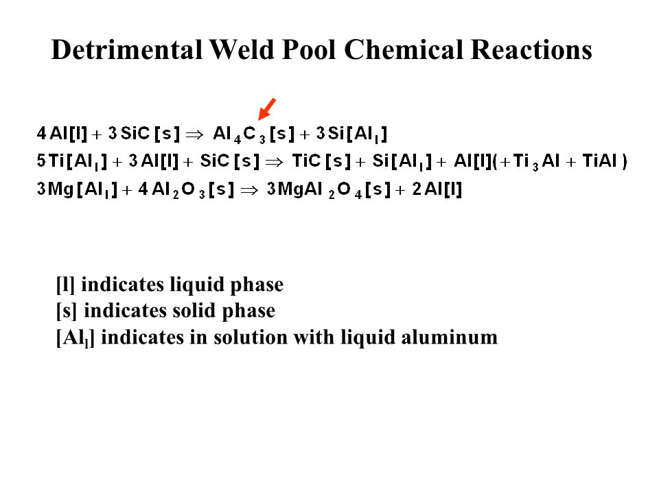 Detrimental Weld Pool Chemical Reactions [l] indicates liquid phase [s] indicates solid phase [Al l ] indicates in solution with liquid aluminum