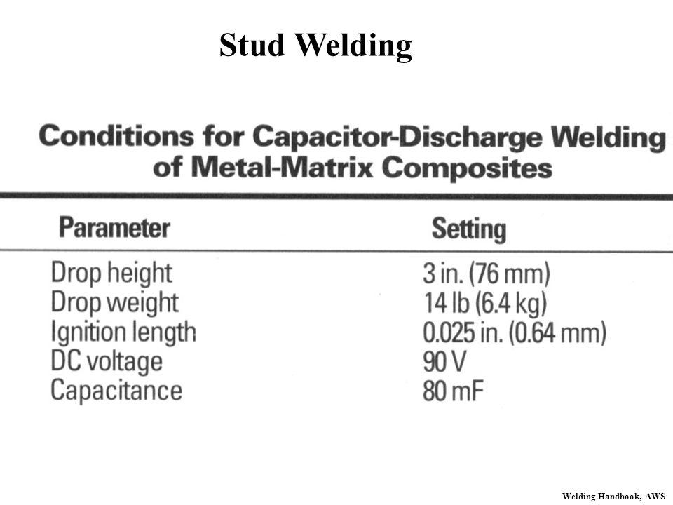 Welding Handbook, AWS Stud Welding