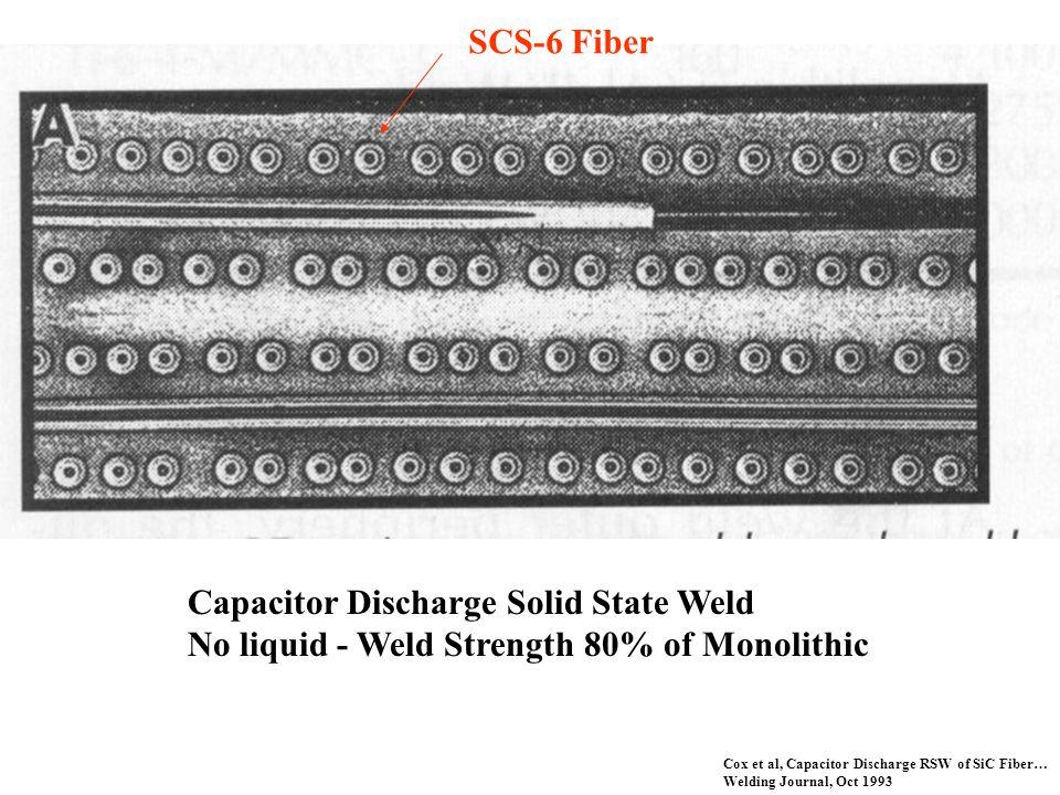 Capacitor Discharge Solid State Weld No liquid - Weld Strength 80% of Monolithic SCS-6 Fiber Cox et al, Capacitor Discharge RSW of SiC Fiber… Welding Journal, Oct 1993