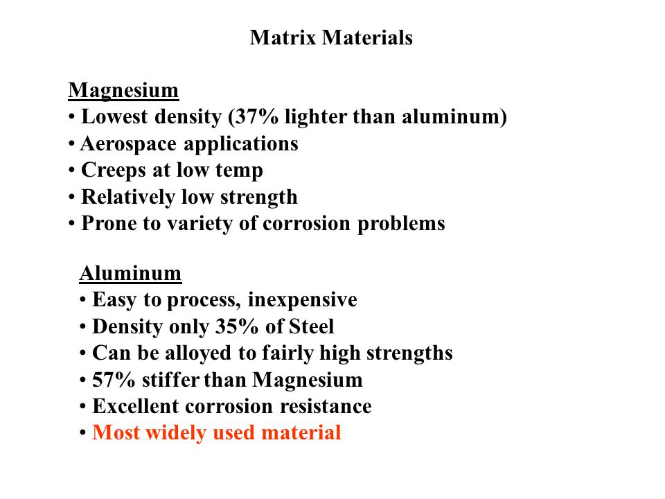 Matrix Materials Magnesium Lowest density (37% lighter than aluminum) Aerospace applications Creeps at low temp Relatively low strength Prone to varie